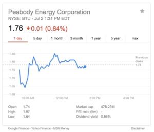 Peabody chart 1.76