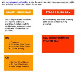 burn ban alert.jpg