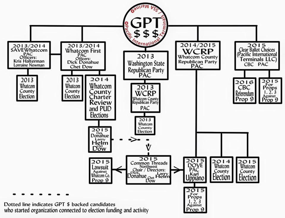 gpt $ chart .jpg