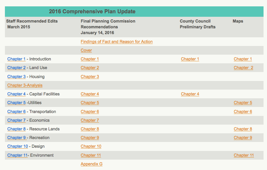 comp plan update