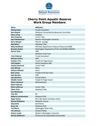 cherry-point-aquatic-reserve-workgroup-members