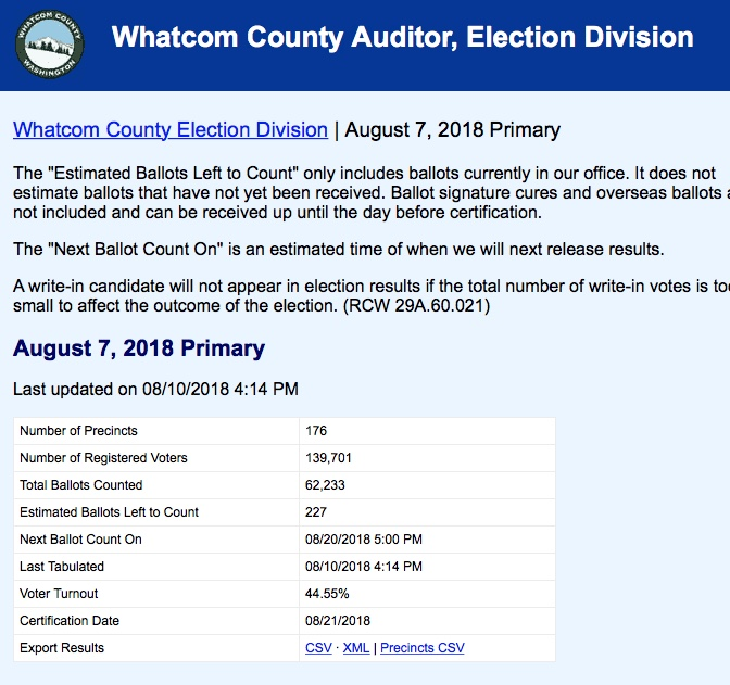 Whatcom County Auditor election 081018